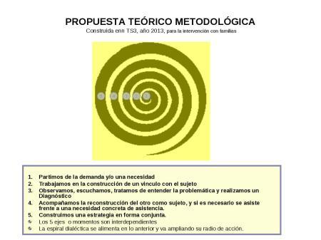 proceso metodologico adaptado 2013